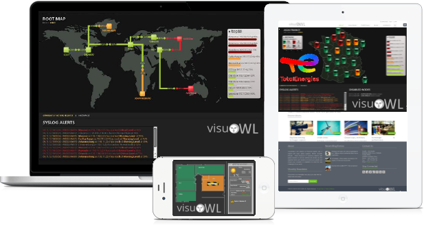 visuOWL Enterprise Global Real-Time Performance Monitoring solutions